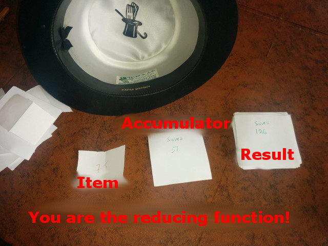 item, addumulator, result, reducing function